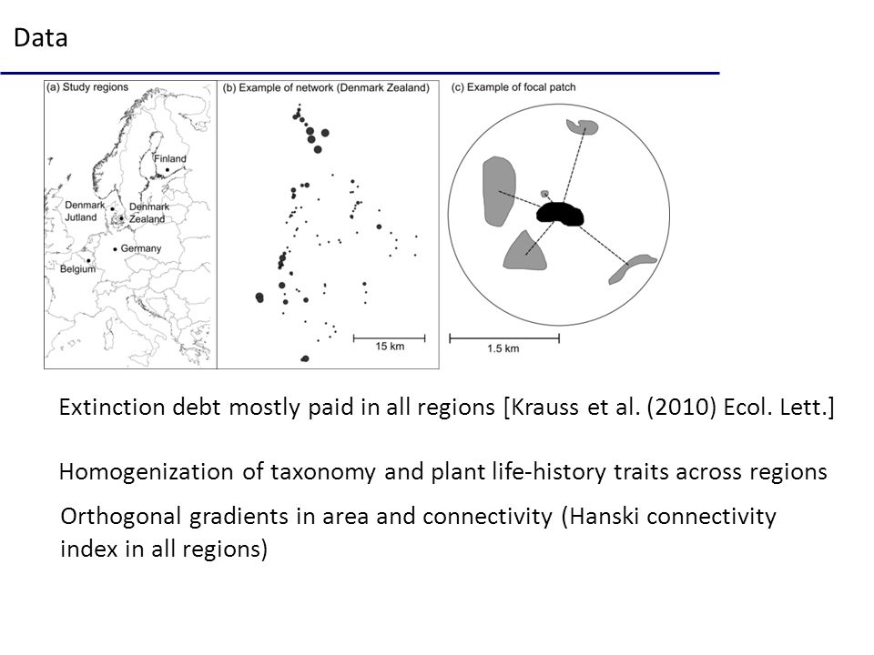 Data Extinction debt mostly paid in all regions [Krauss et al. (2010) Ecol. Lett.]